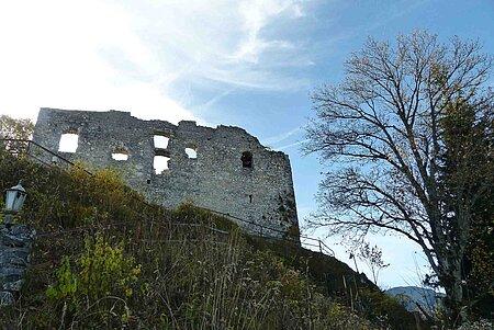 Burgen und Schlösser im Oberallgäu